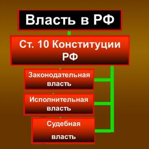 Органы власти Пичаево